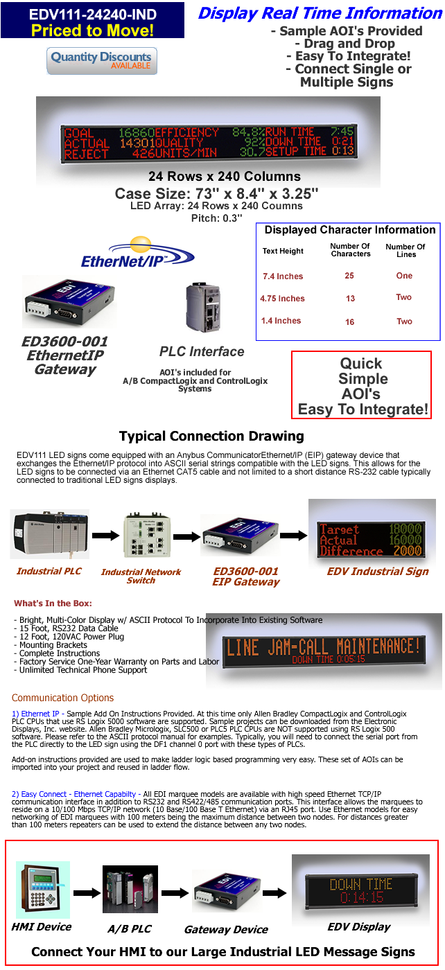 PLC interface Profinet and ethernet industrial displays and