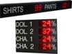 Picture of Custom Scoreboards