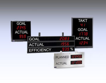 Picture for category Industrial  Displays